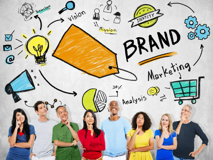 How to Build a Successful Branding Strategy for Your Business