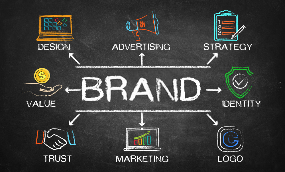 Best Brand Identity Examples to Inspire You!