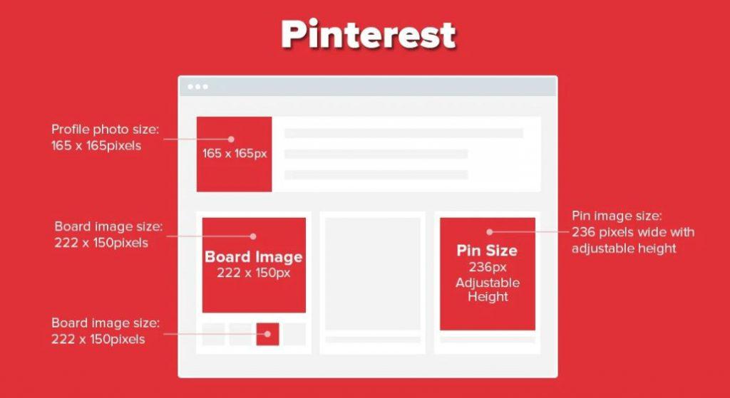 Pinterest Image Sizes