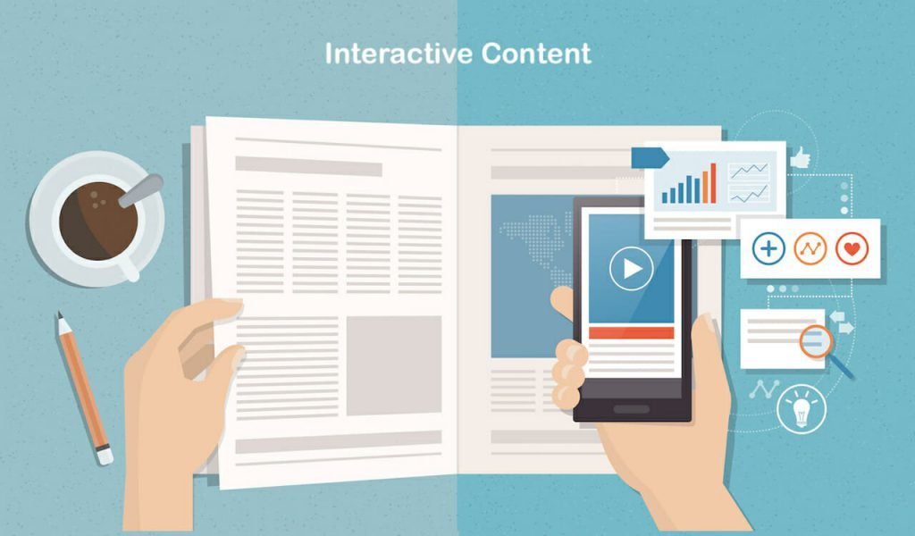 digital Marketing in Making content more interactive