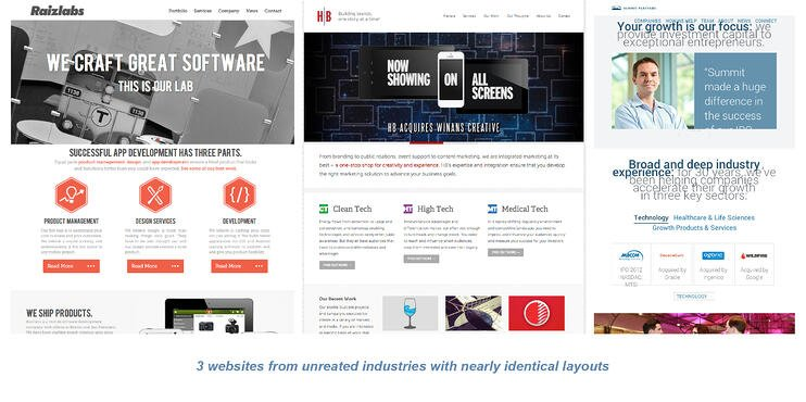 What makes websites look similar? Not Unique Website