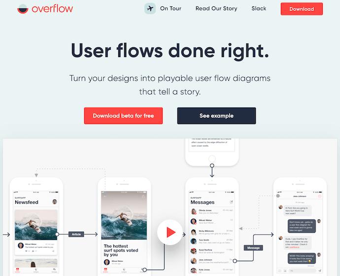unique website layout